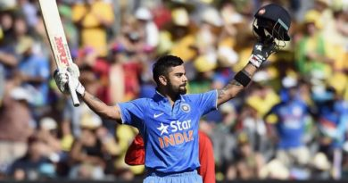 virat-kohli-news24hours-in